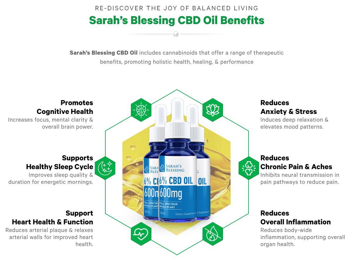 Sarahs blessing cbd ol - für eine bessere Stimmung - inhaltsstoffe - forum - erfahrungen